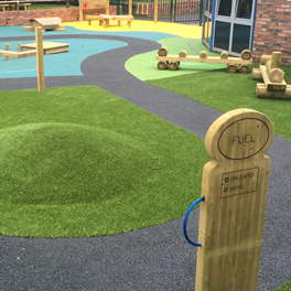 Artificial grass, plastic turf UK.